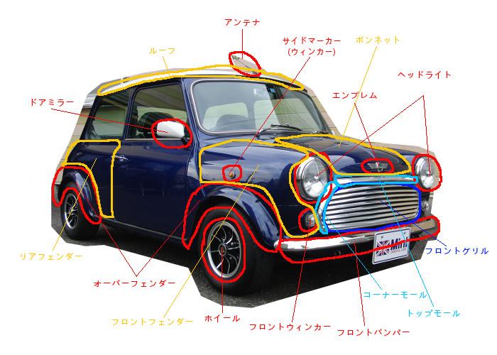 愛知県 春日井市 春日井オリエンタル自動車 mini Rover クラシックミニ